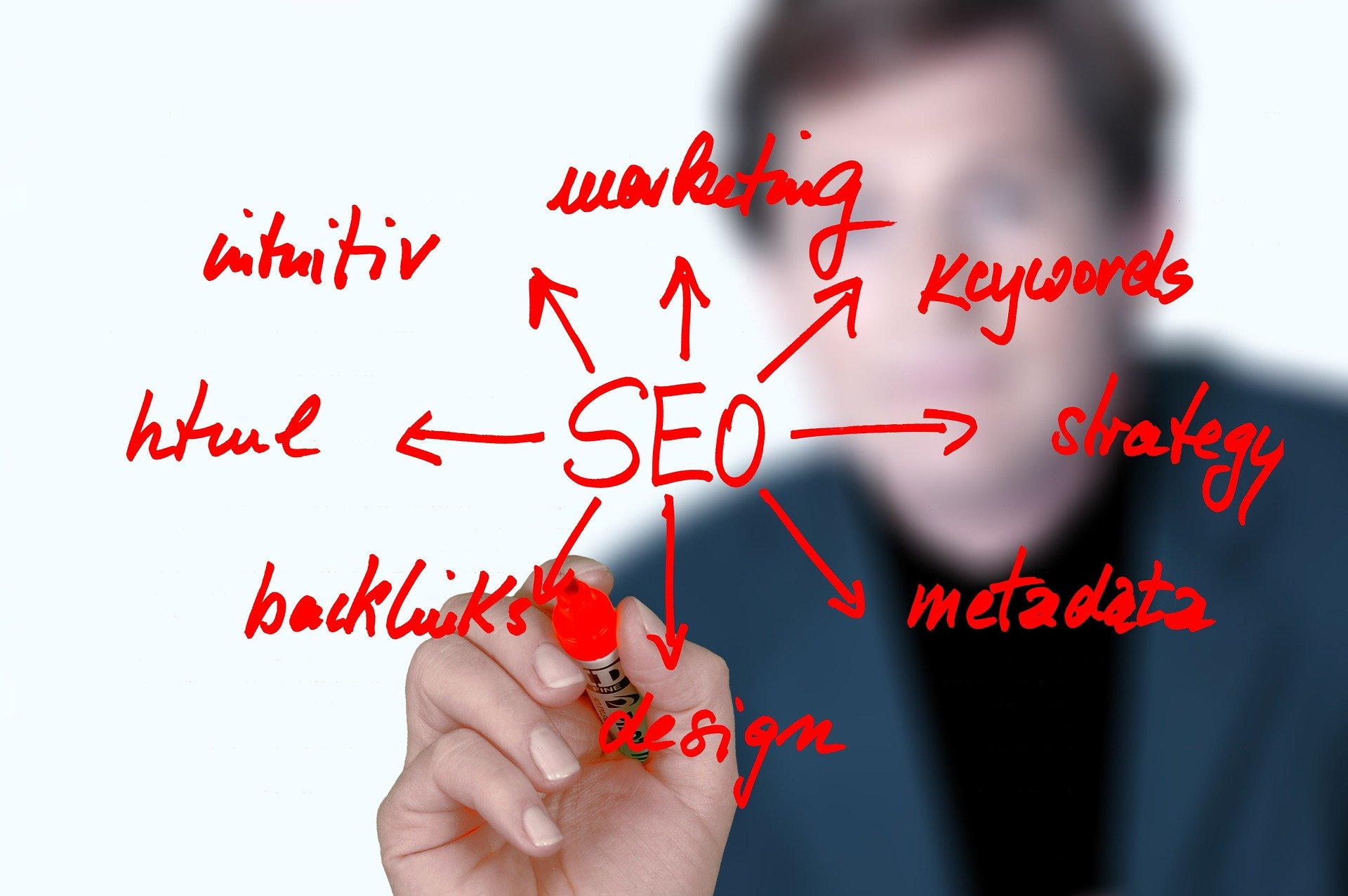 Using an Essex SEO Agency